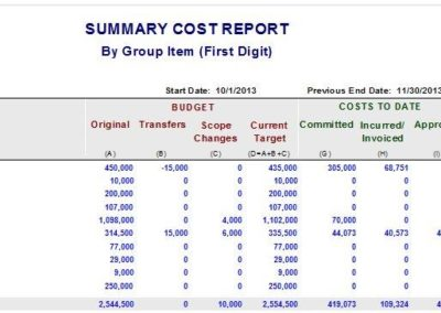 Summary Cost Report (grouped by first digit)
